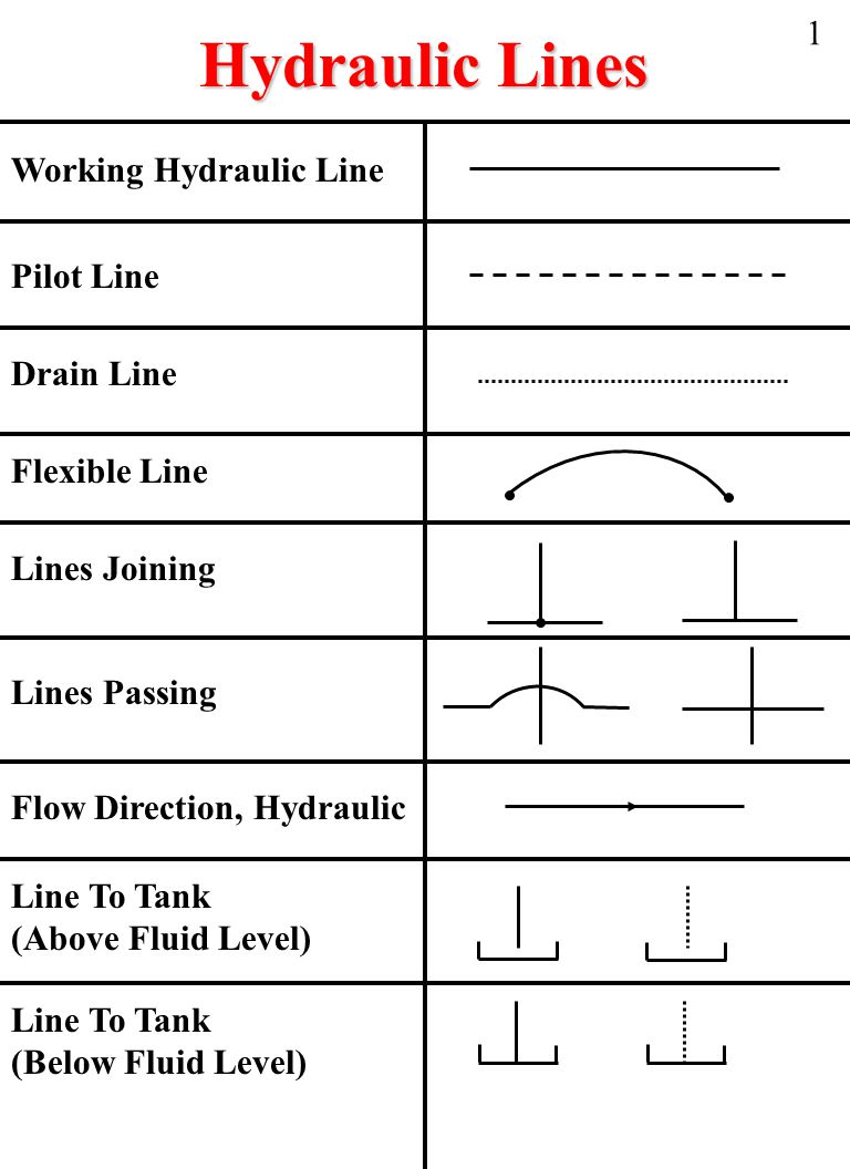 Fluid power symbols ppt download 2 hydraulic buycottarizona Images