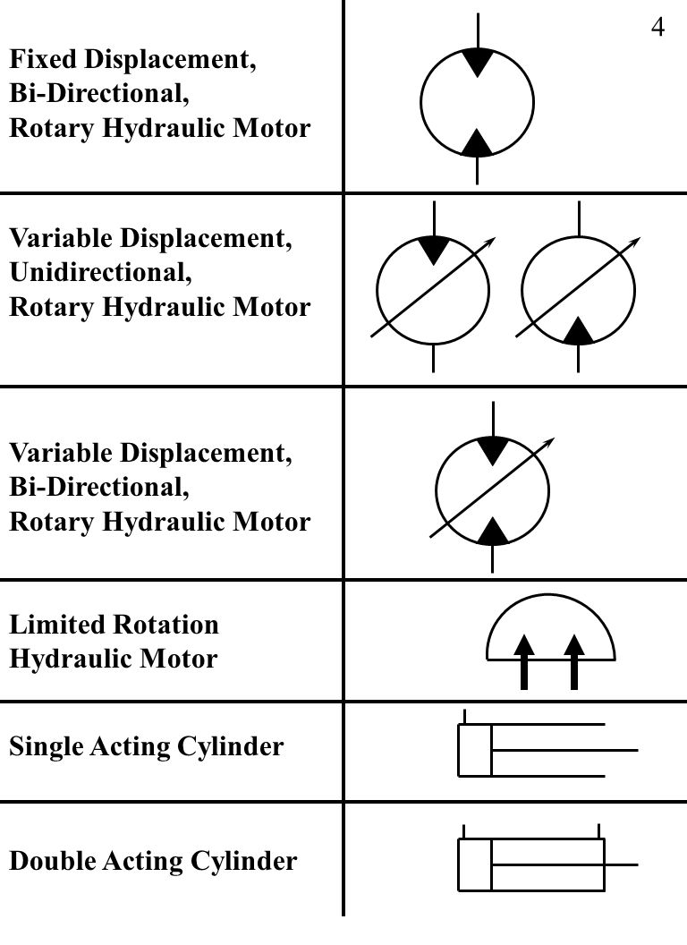 Fluid power symbols ppt download 5 4 buycottarizona Images