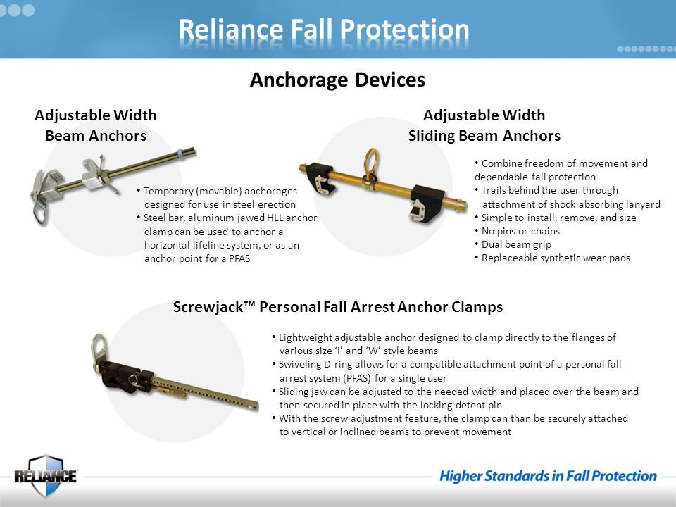 Anchorage Devices Adjustable Width Beam Anchors