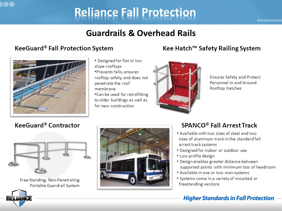 Guardrails & Overhead Rails