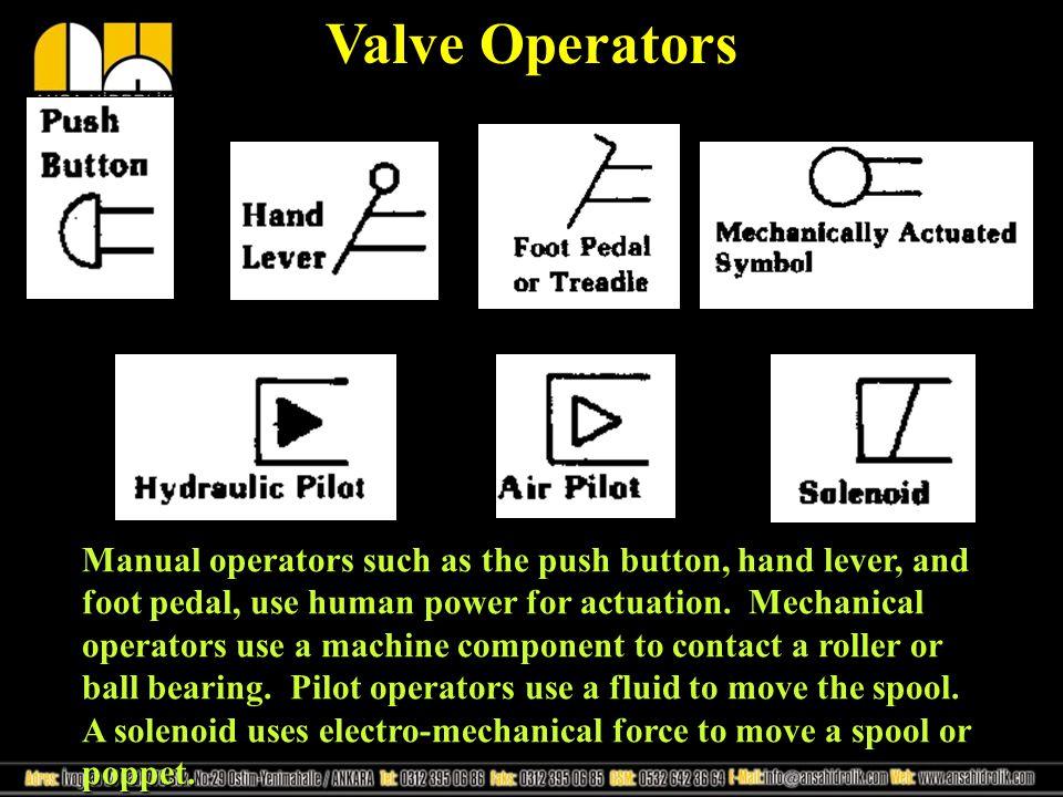Valve Operators