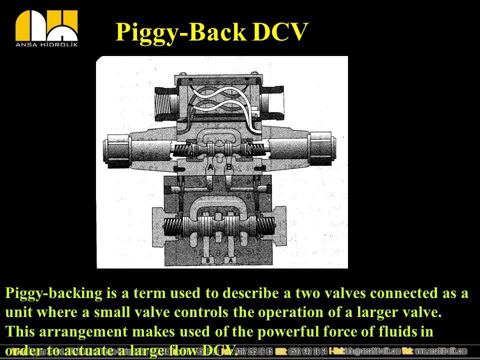 Piggy-Back DCV
