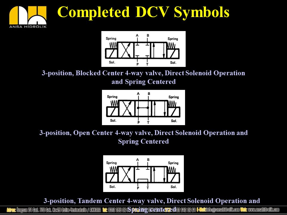 Unit Ten Directional Control Valves Ppt Video Online