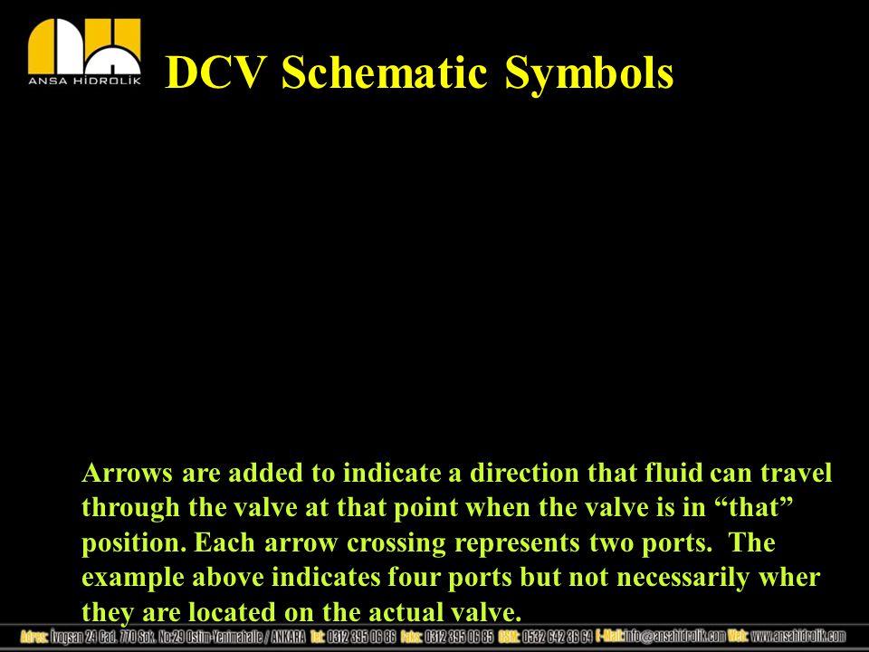 DCV Schematic Symbols