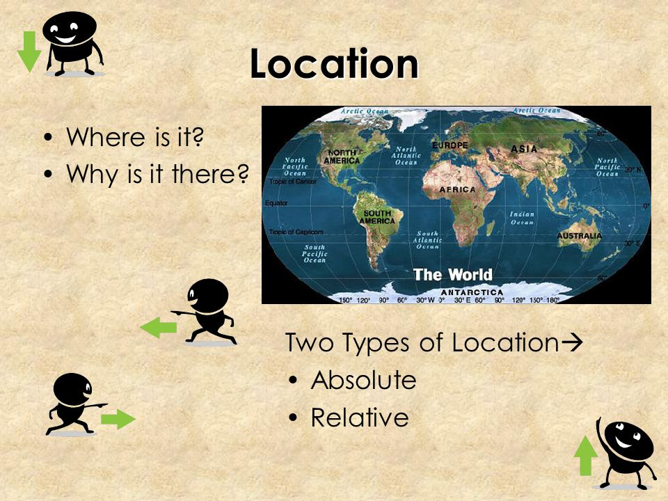 Location Where is it Why is it there Two Types of Location Absolute
