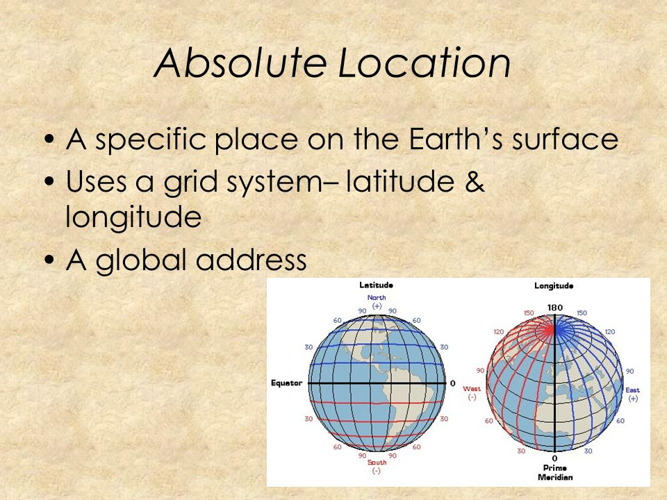 Absolute Location A specific place on the Earth's surface