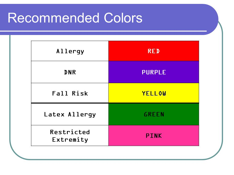 Recommended Colors Allergy RED DNR PURPLE Fall Risk YELLOW