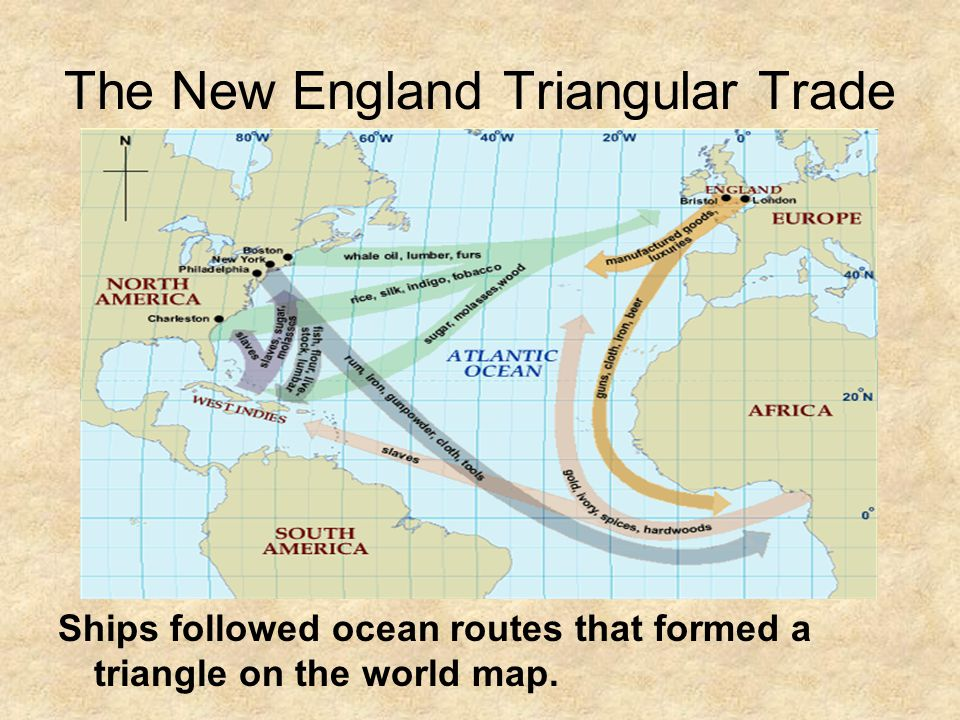 The New England Triangular Trade