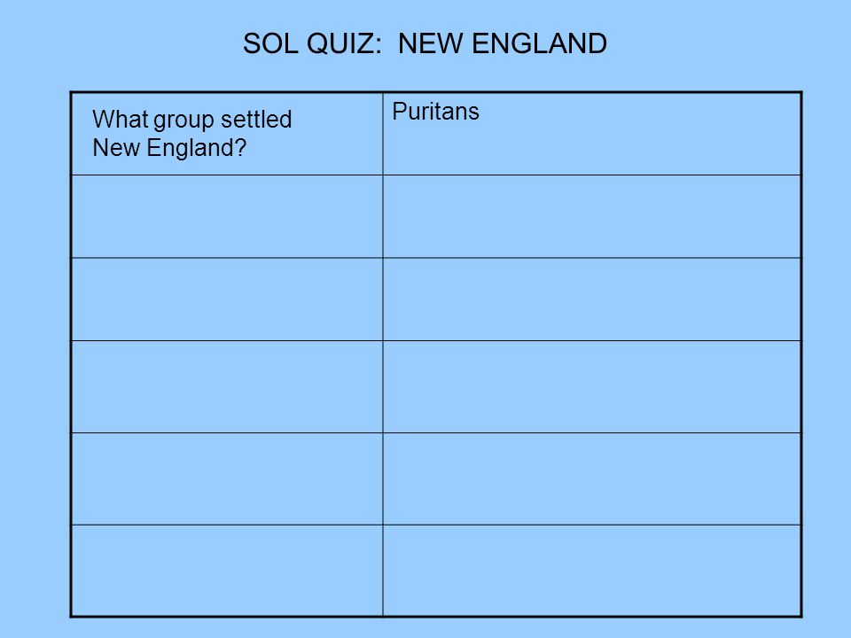 SOL QUIZ: NEW ENGLAND Puritans What group settled New England