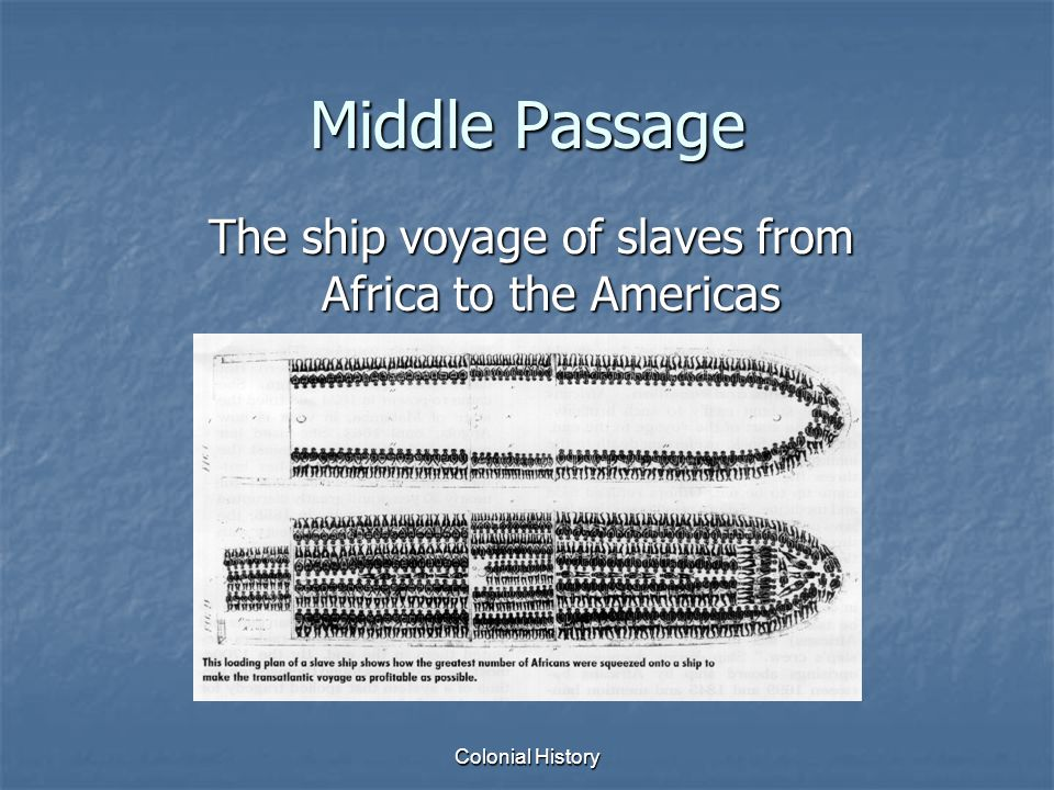 The ship voyage of slaves from Africa to the Americas