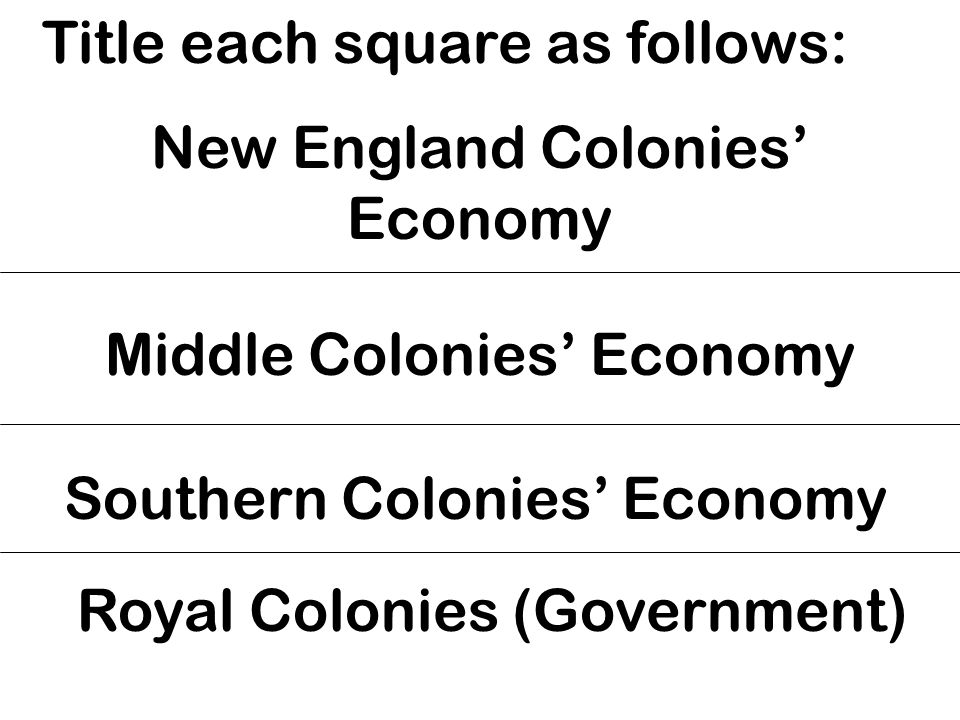 Title each square as follows: New England Colonies' Economy