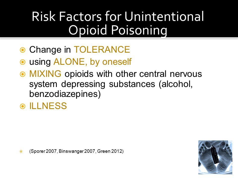 Risk Factors for Unintentional