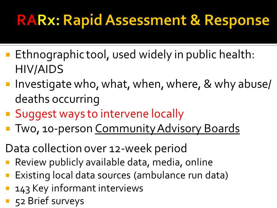 RARx: Rapid Assessment & Response