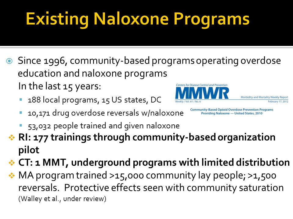 Existing Naloxone Programs