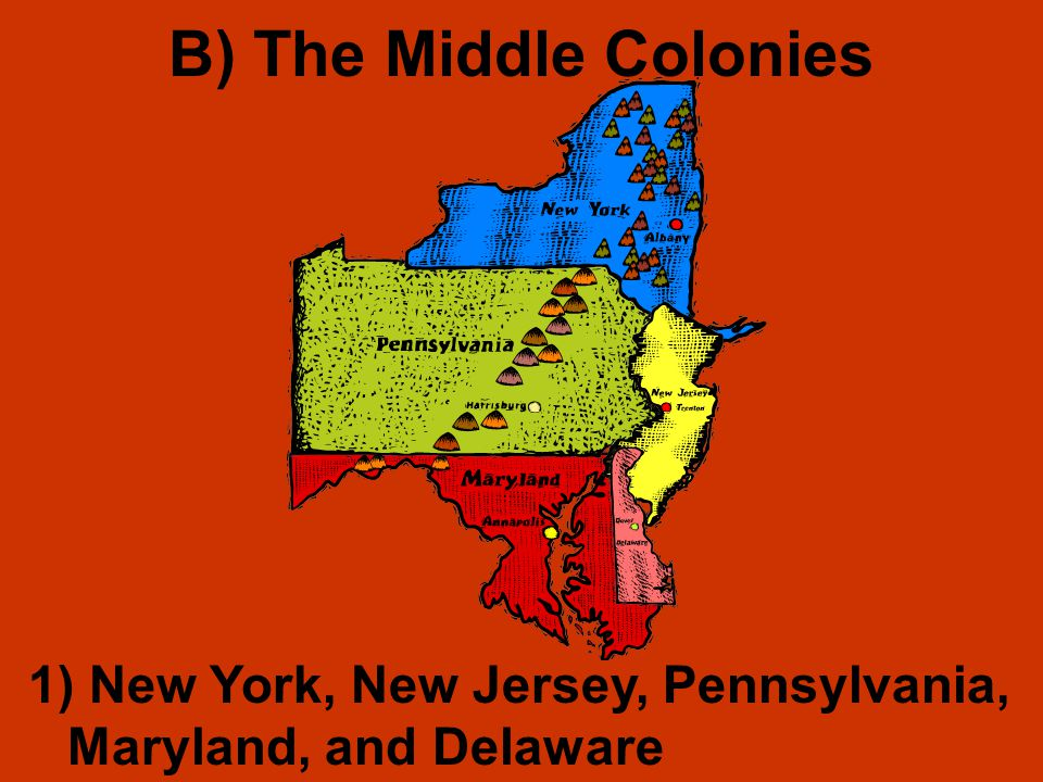 B) The Middle Colonies 1) New York, New Jersey, Pennsylvania, Maryland, and Delaware