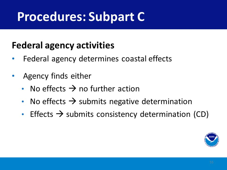 Procedures: Subpart C Federal agency activities