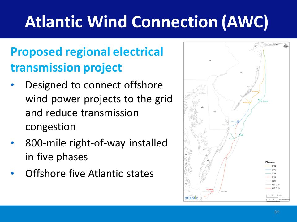 Atlantic Wind Connection (AWC)