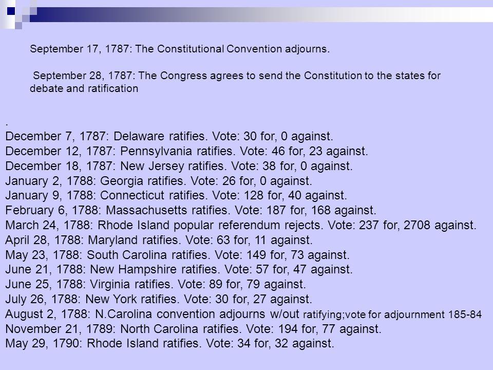 December 7, 1787: Delaware ratifies. Vote: 30 for, 0 against.