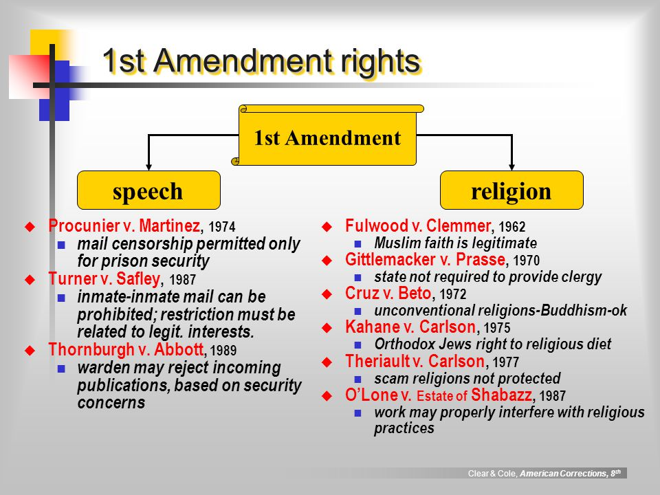 1st Amendment rights speech religion 1st Amendment