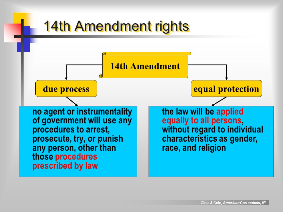 14th Amendment rights 14th Amendment due process equal protection