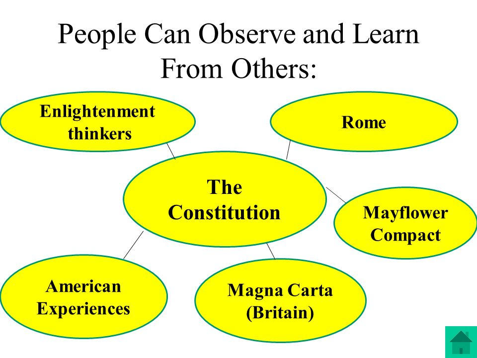 People Can Observe and Learn From Others: