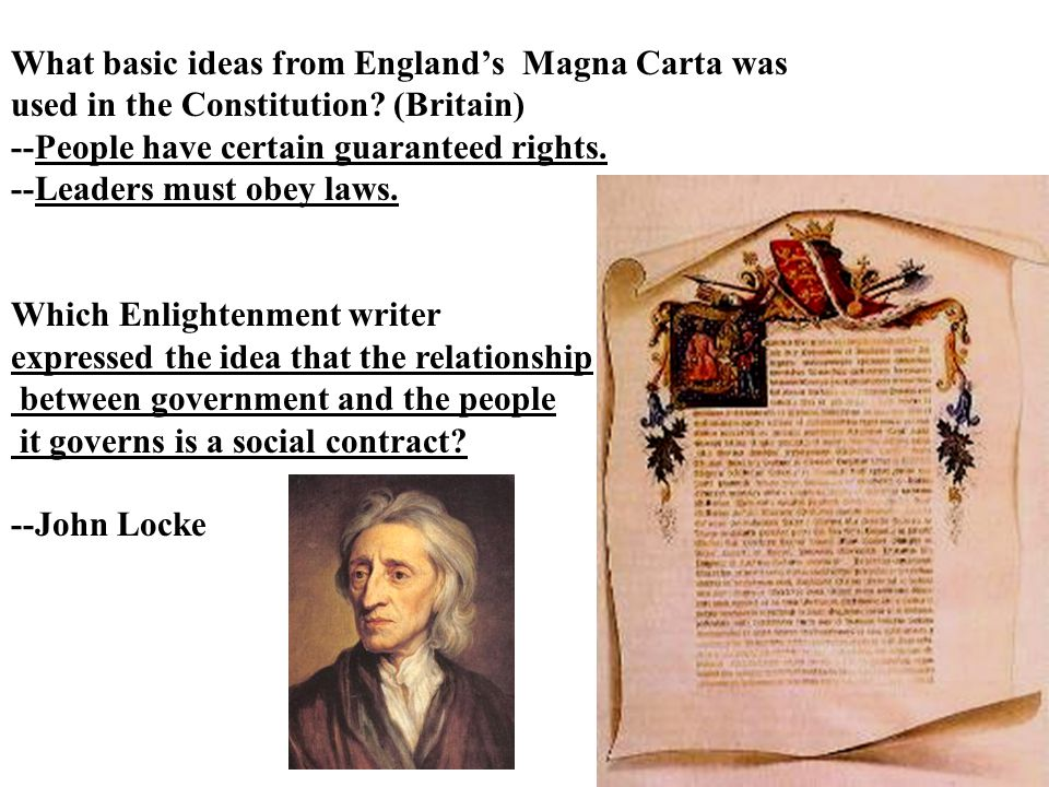 What basic ideas from England's Magna Carta was used in the Constitution (Britain)