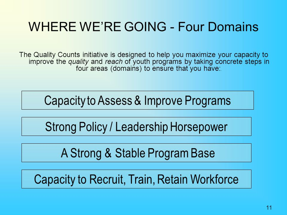 WHERE WE'RE GOING - Four Domains