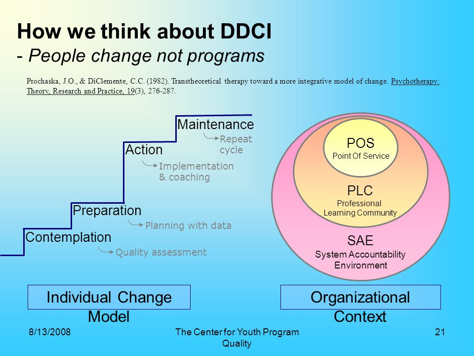 How we think about DDCI - People change not programs