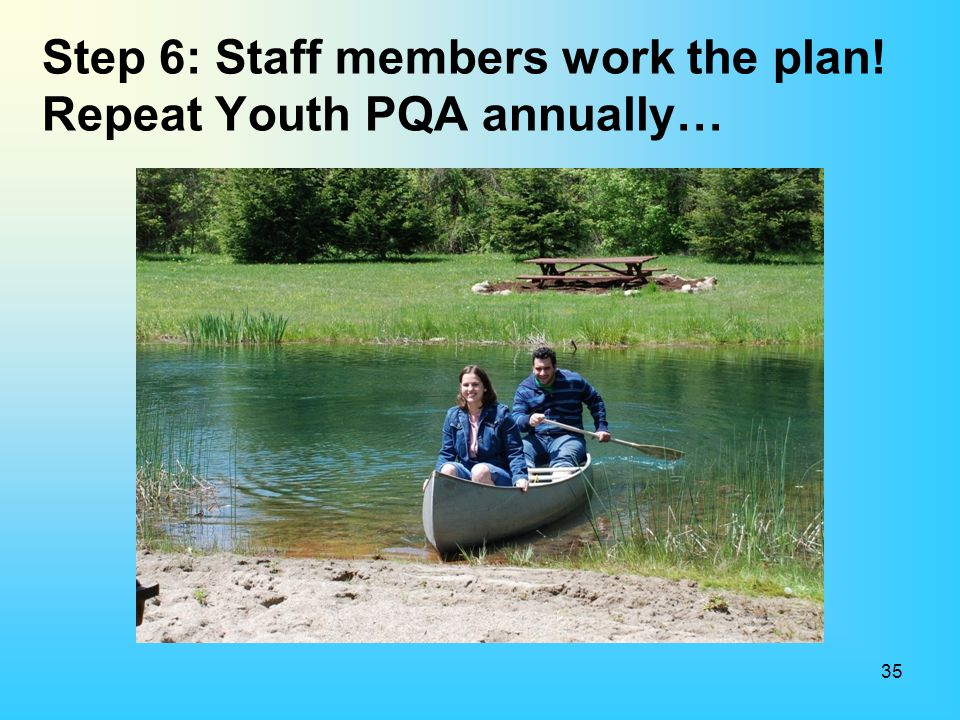 Step 6: Staff members work the plan! Repeat Youth PQA annually…