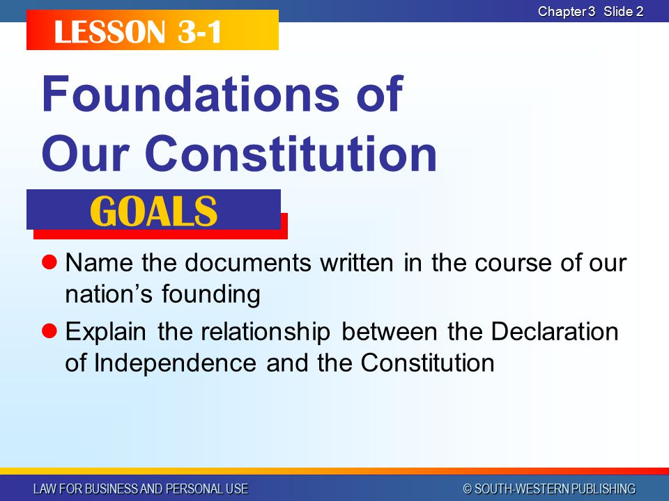 Foundations of Our Constitution