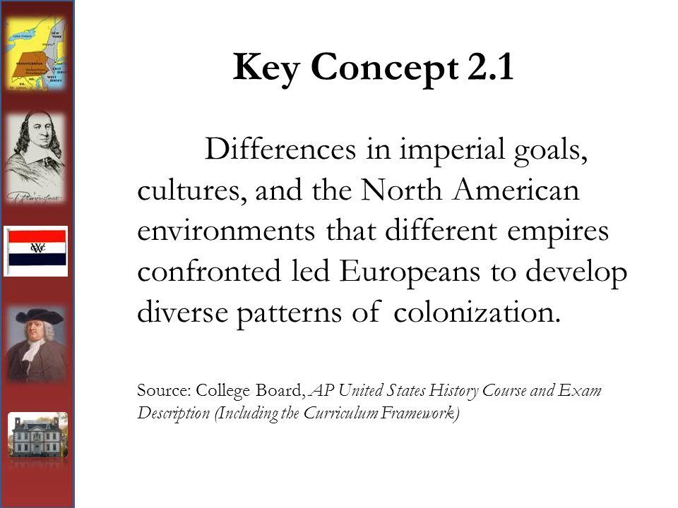 Key Concept 2.1