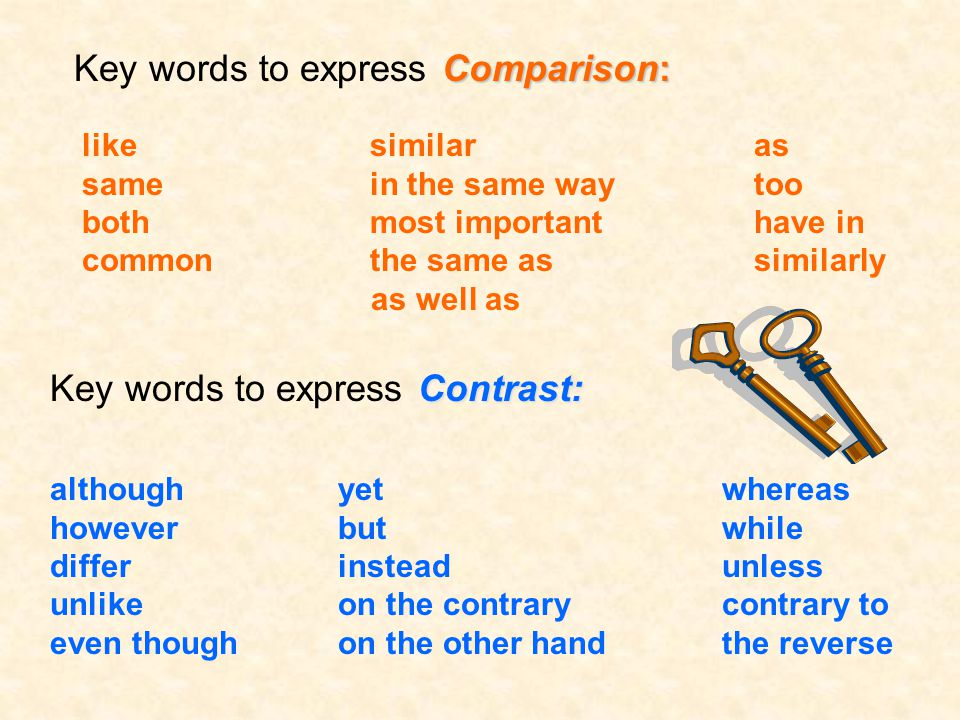 Key words to express Comparison: