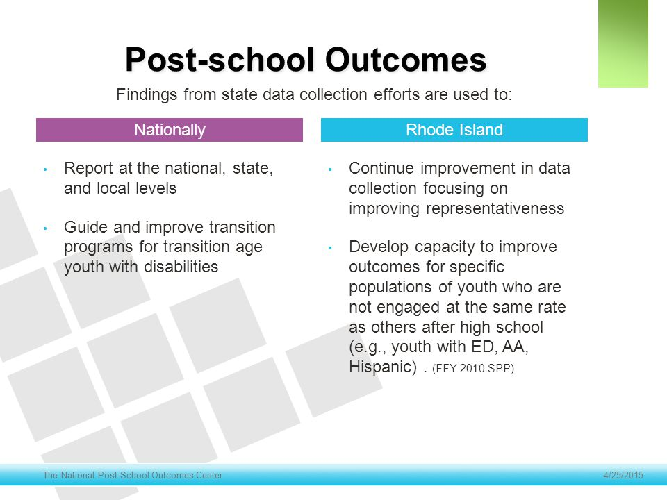 Findings from state data collection efforts are used to: