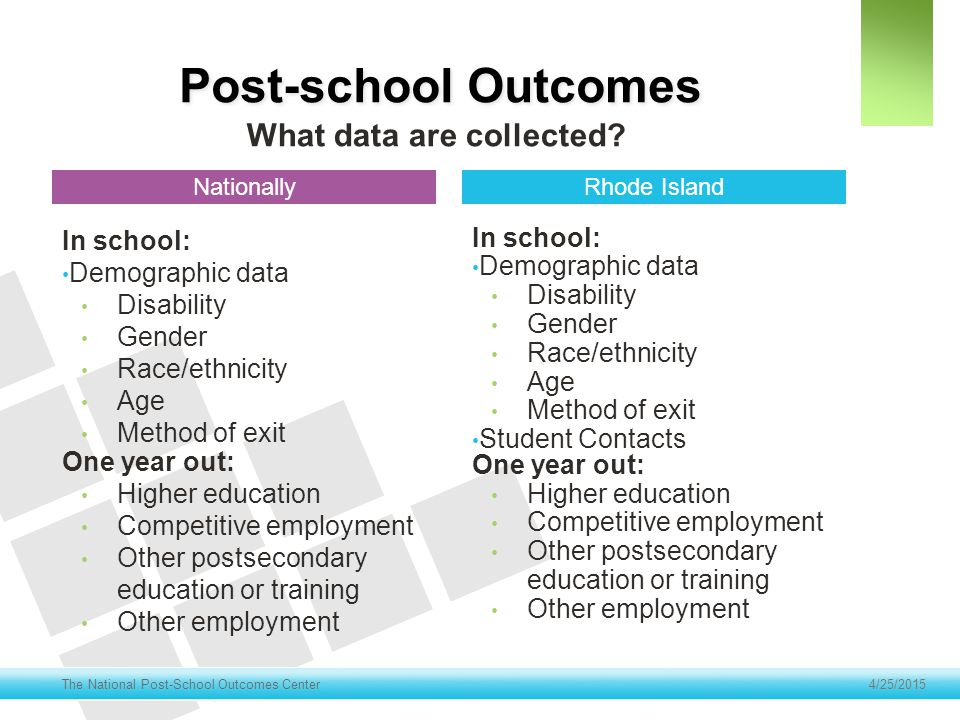 What data are collected