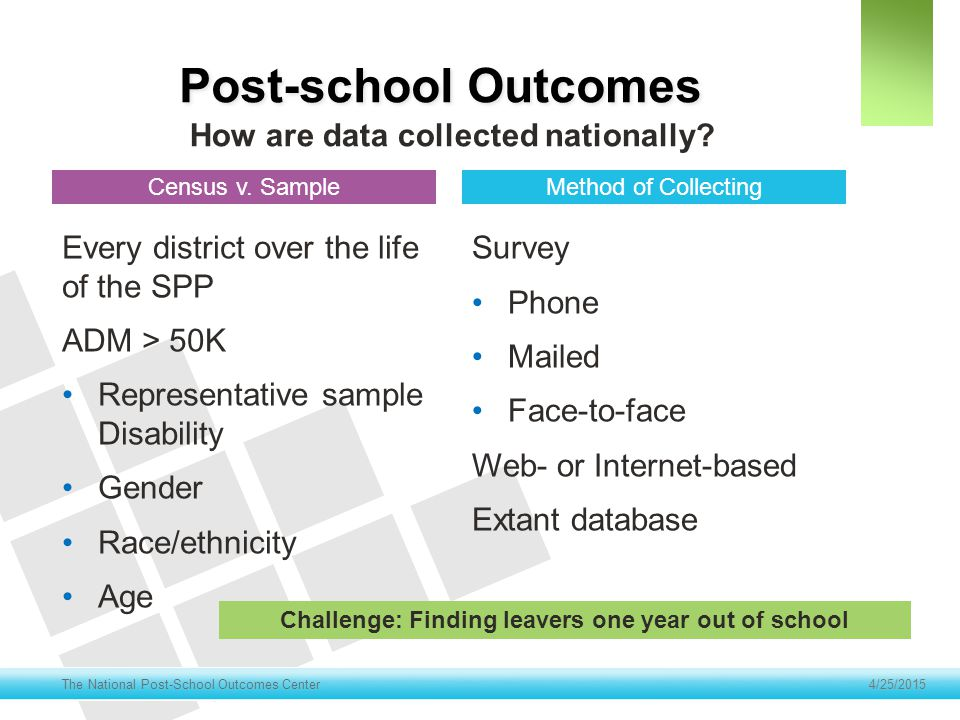 How are data collected nationally