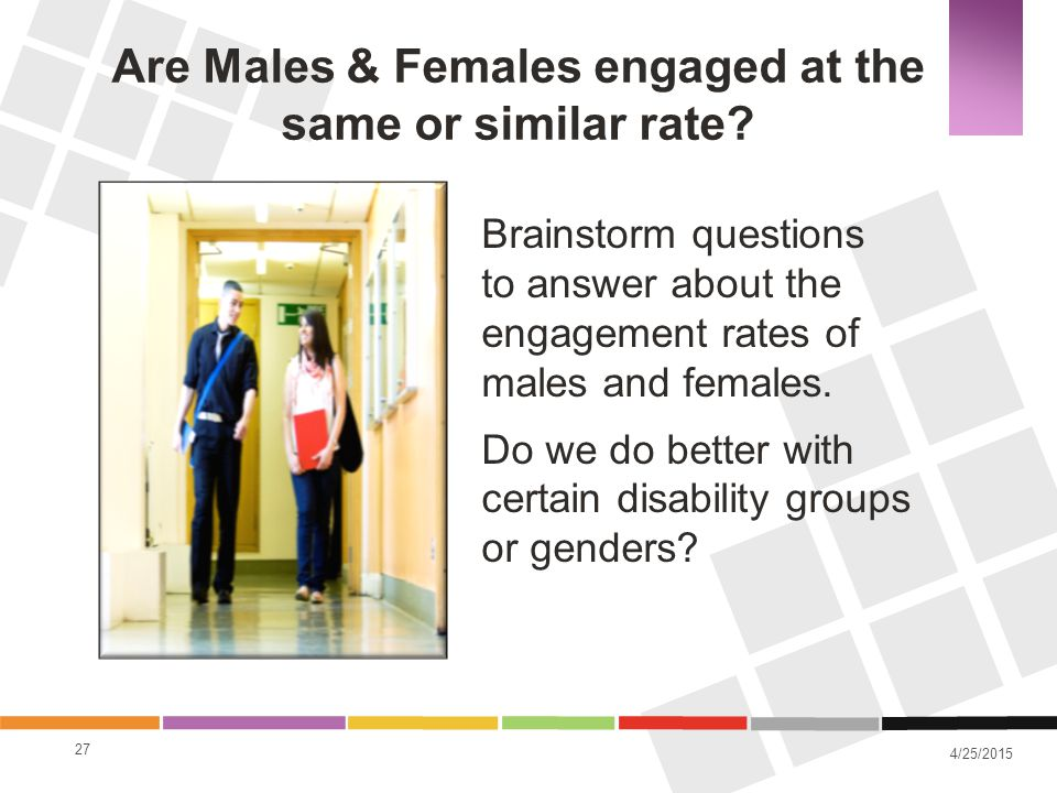 Are Males & Females engaged at the same or similar rate