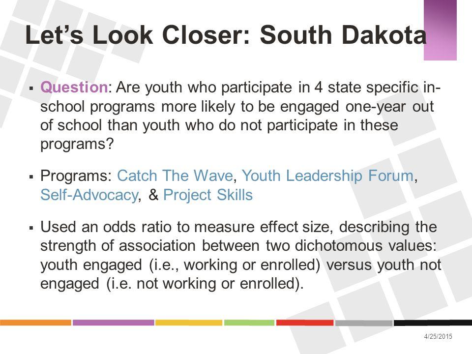 Let's Look Closer: South Dakota