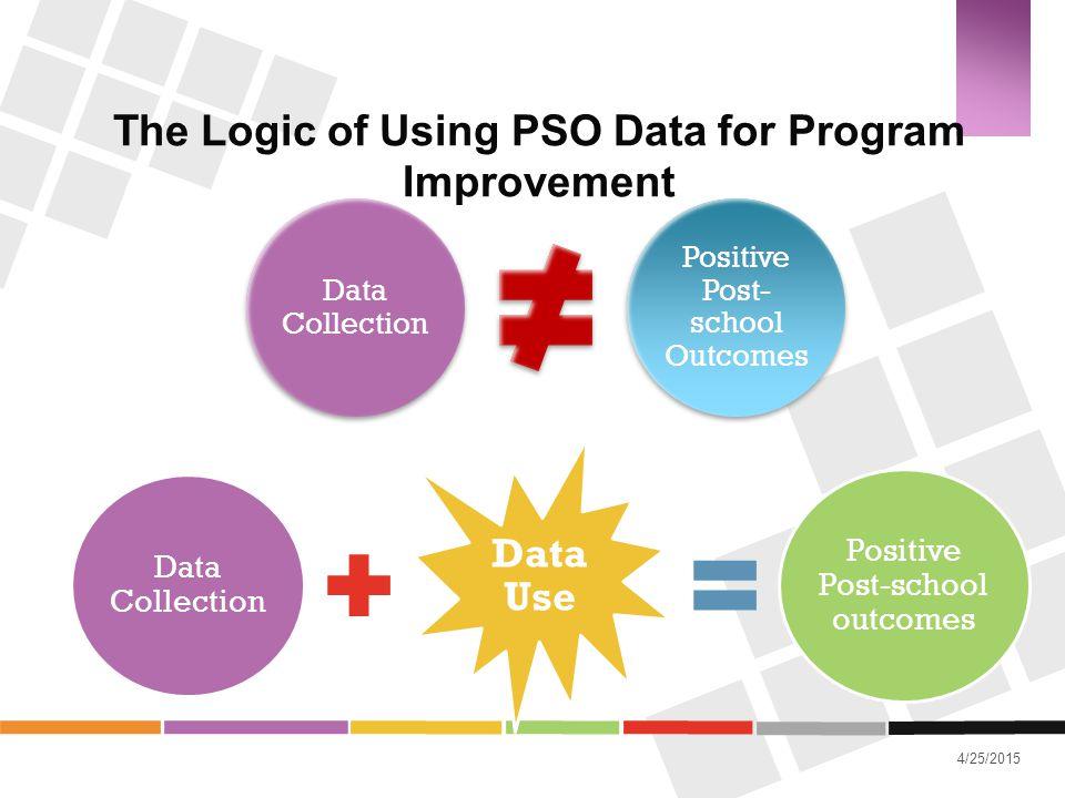 The Logic of Using PSO Data for Program Improvement