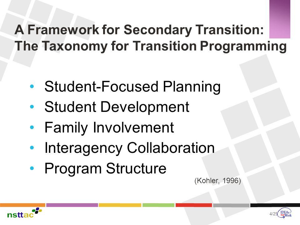 Student-Focused Planning Student Development Family Involvement