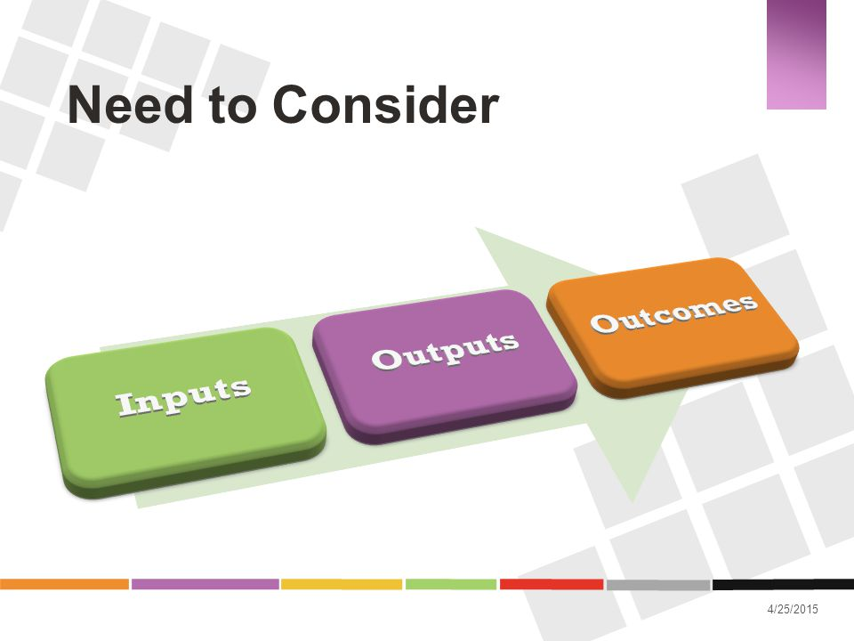 Need to Consider Inputs Outputs Outcomes OAVSNP, 2010 Keynote