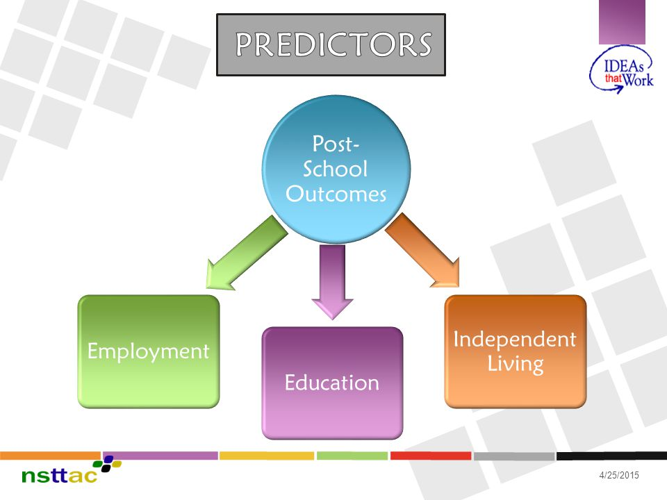 PREDICTORS Post-School Outcomes Independent Living Employment