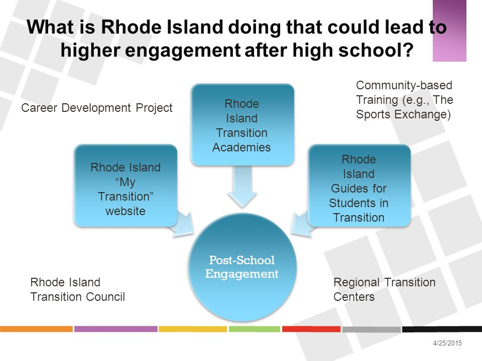 What is Rhode Island doing that could lead to higher engagement after high school