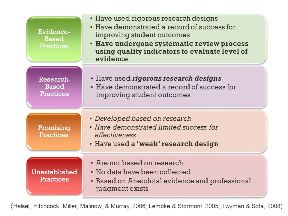 Have used rigorous research designs