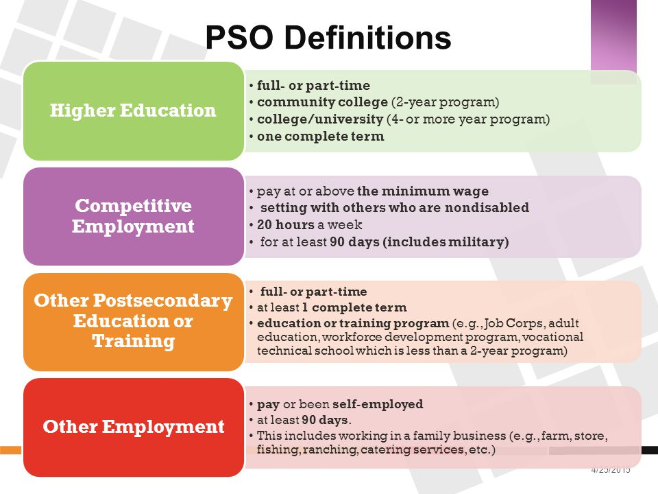 Competitive Employment Other Postsecondary Education or Training