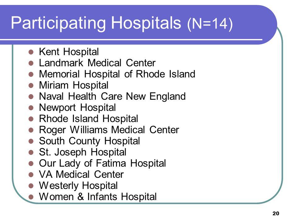 Participating Hospitals (N=14)