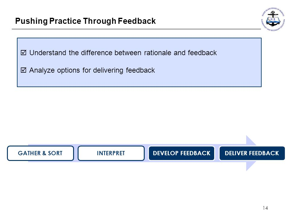 Pushing Practice Through Feedback