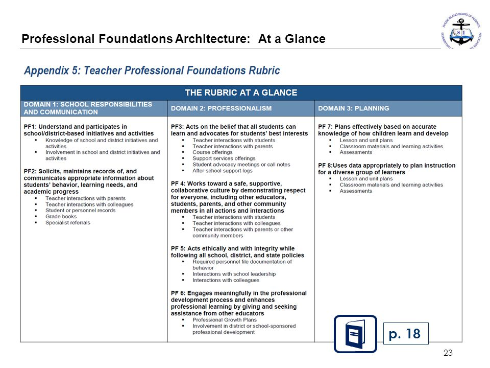 Professional Foundations Architecture: At a Glance