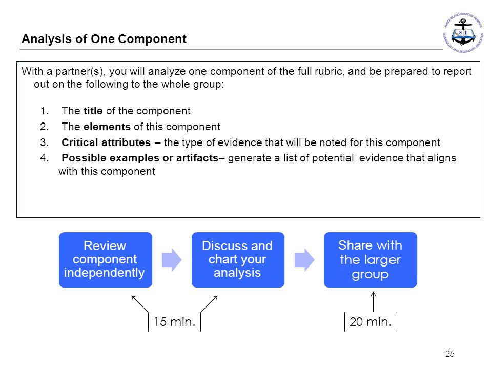 Analysis of One Component