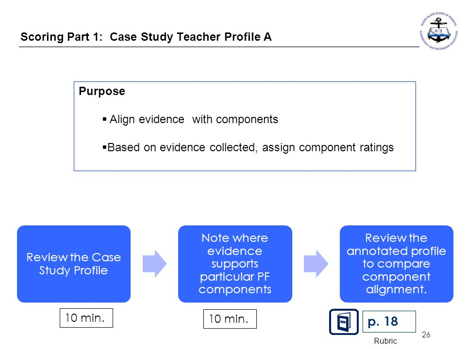 Scoring Part 1: Case Study Teacher Profile A