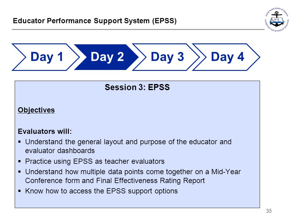 Educator Performance Support System (EPSS)